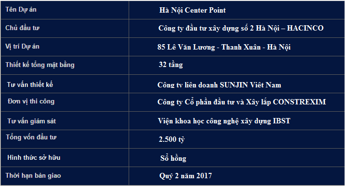 tong-quan-hanoi-center-point.png